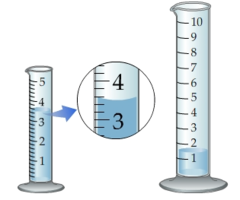 How many milliliters of liquid does the larger graduated cylinder contain?