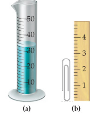 How many milliliters of water does the graduated cylinder in (a) contain?    How many significant figures do you have in this answer?