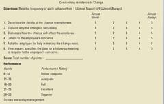 Behavioral Observation Scale (BOS)