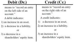 Debit vs. Credit