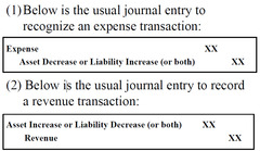 Expense and Revenue Transactions