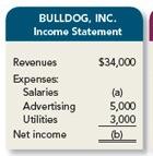 (pic) Income Statement