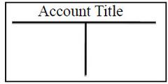 T-Accounts