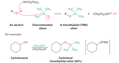 Alcohols + Chlorotrialkylsilane(TMS), Cl-SiR3 (in base)