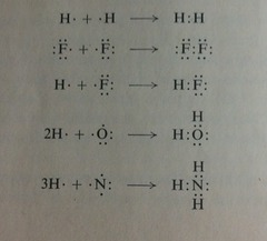 this time between each electron and both nuclei.