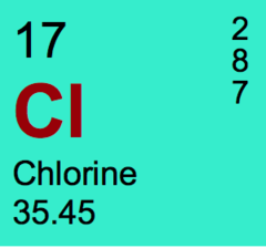 The number of protons in an atom of chlorine.